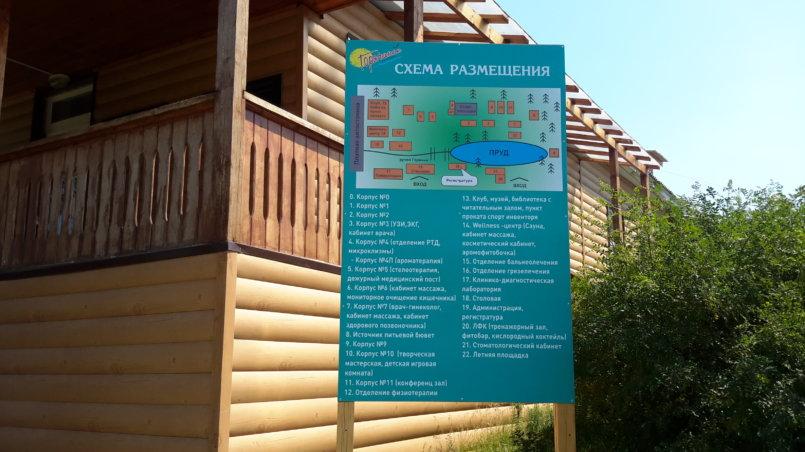 Схема объектов курорта