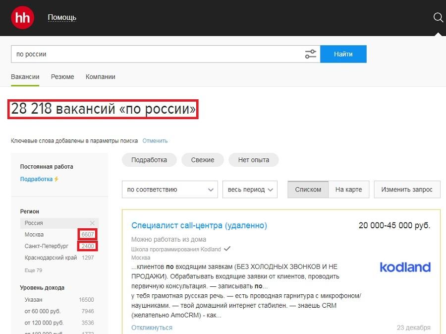 Вакансии удаленной работы hh.ru